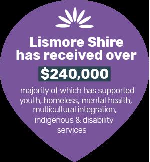 Lismore Shire